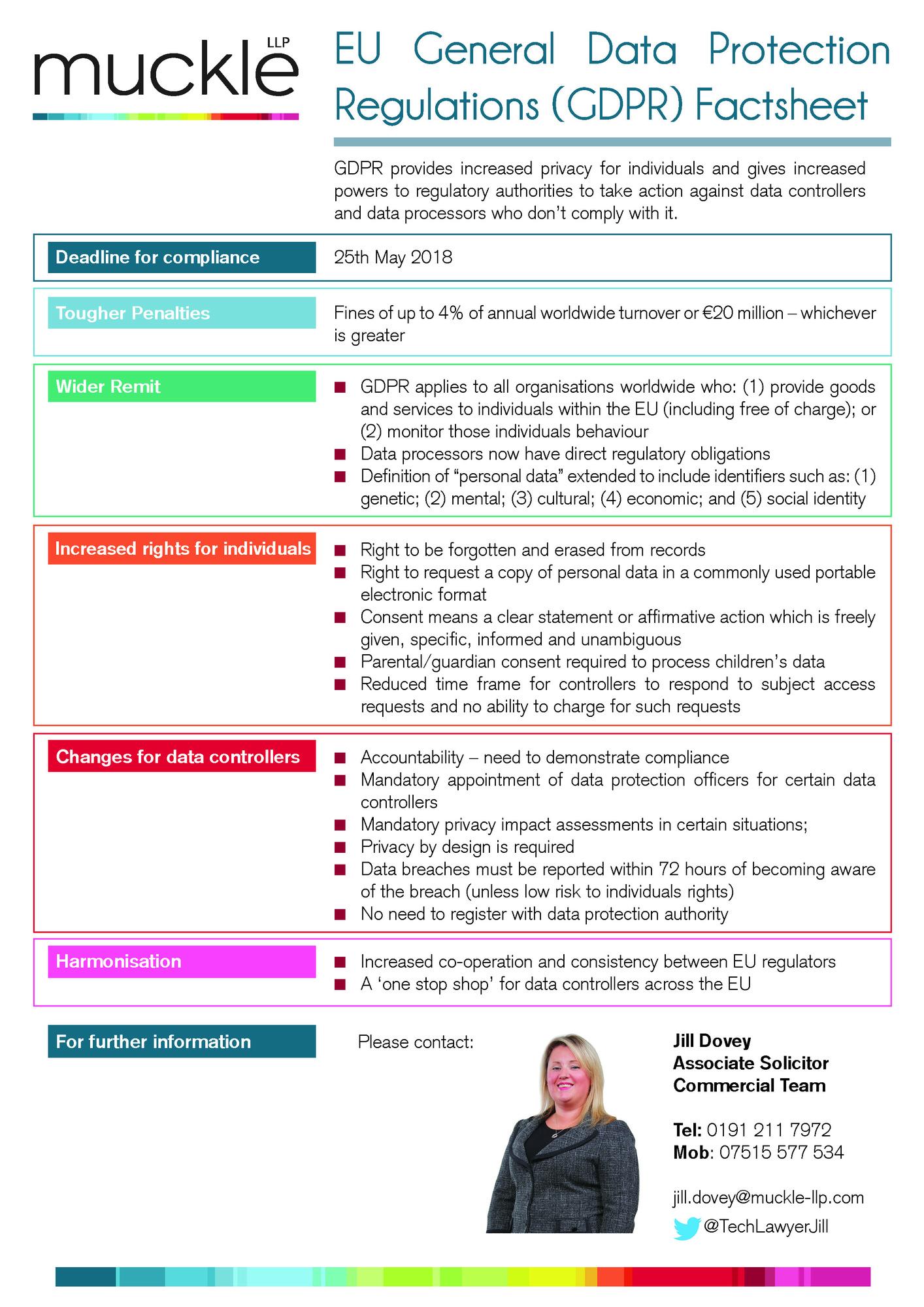 GDPR Facesheet